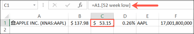 Details of stock data in the formula bar
