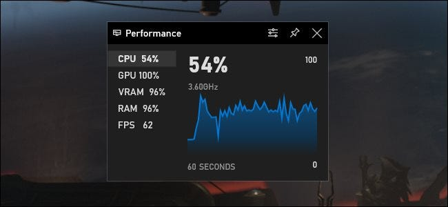 The Performance widget panel in Windows 10's Xbox Game Bar