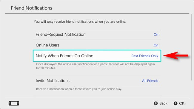 In Switch User Settings, set the option 'Notify when friends go online' to 'Best friends only'.