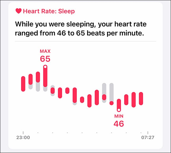 graph showing overnight heart rate
