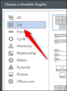 List option in SmartArt graphic window