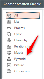 Pyramid tab in Choose a SmartArt Graphic window