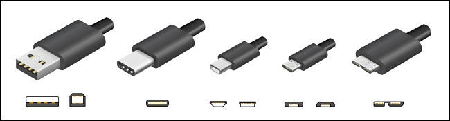 USB port types