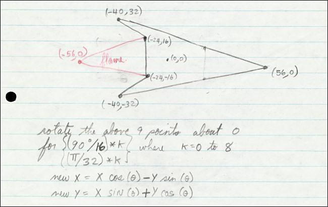 Ed Logg's original Asteroids ship sketch