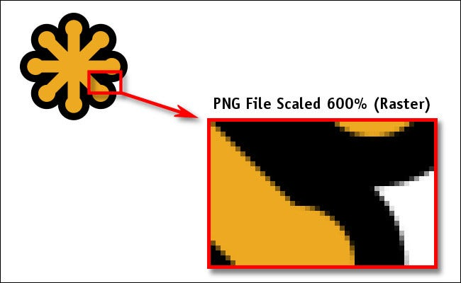 Example of a PNG raster file scaled 600%