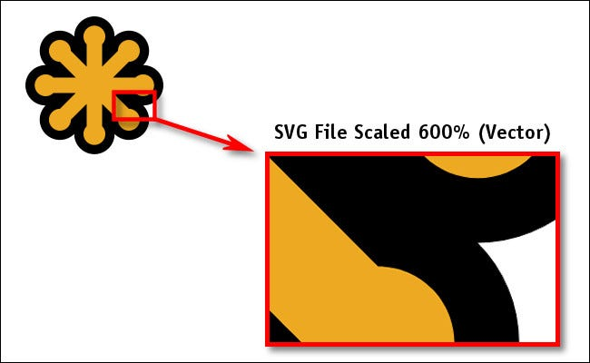 Example of an SVG vector file scaled 600%