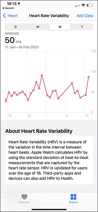 HRV graph
