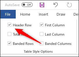 Table style options in the table design tab