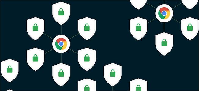 A Google Chrome biztonsága