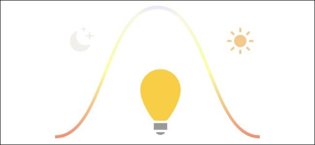 Illustration of HomeKit's Adaptive Lighting feature.