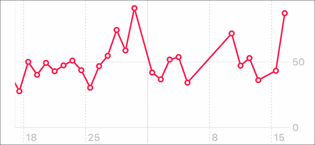 preview showing HRV graph