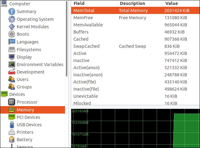 отображение памяти hardinfo с графиком в реальном времени