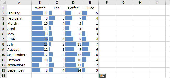 data bar chart