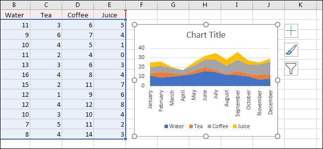 resize chart
