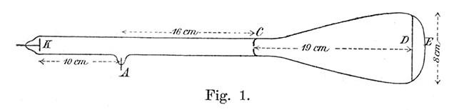 Karl Ferdinand Braun's 1897 diagram of the original cathode ray tube.