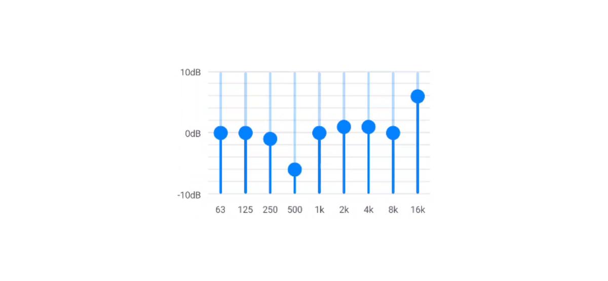 samsung sound profiles