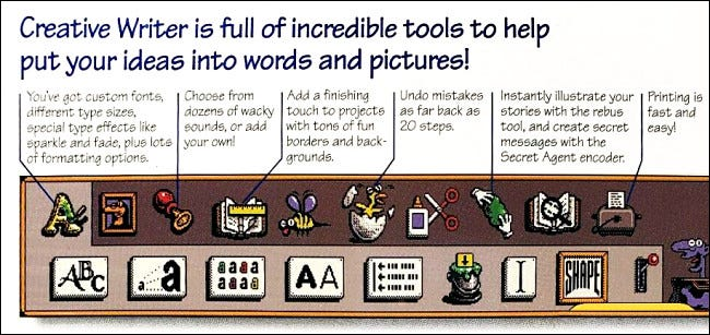 The whimsical toolbar in Creative Writer as seen on the back of the box.