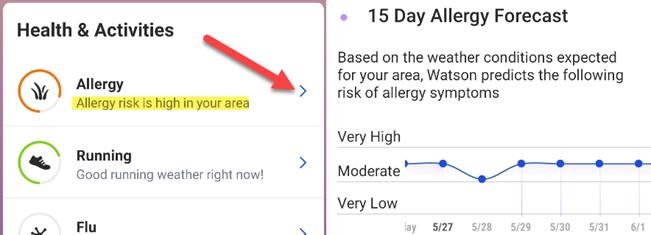 Weather Channel app allergy info.