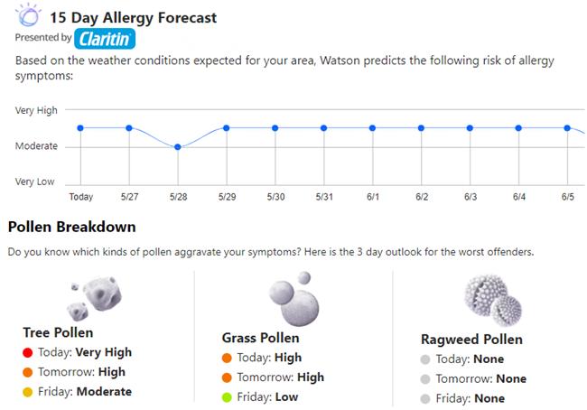 Weather Channel allergy website.