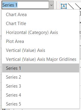 Choose a data series