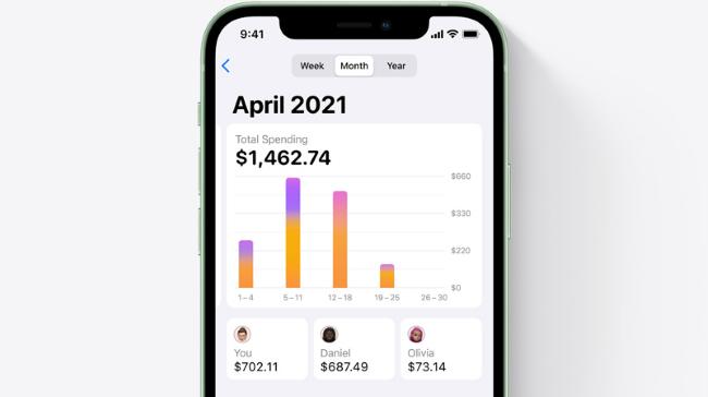 IPhone показывает транзакции Apple Card Family.