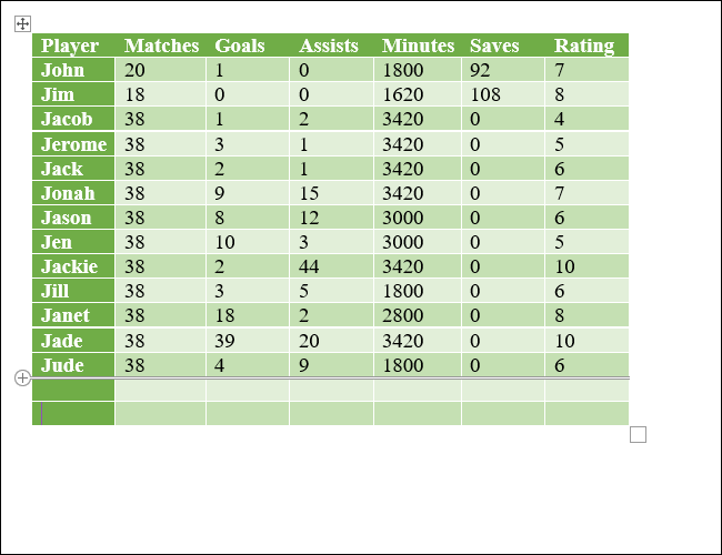 A new row added to a table in Microsoft Word