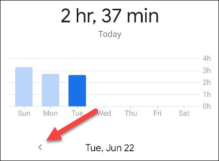 Use the arrows to move between the different days to see which apps you're using the most.