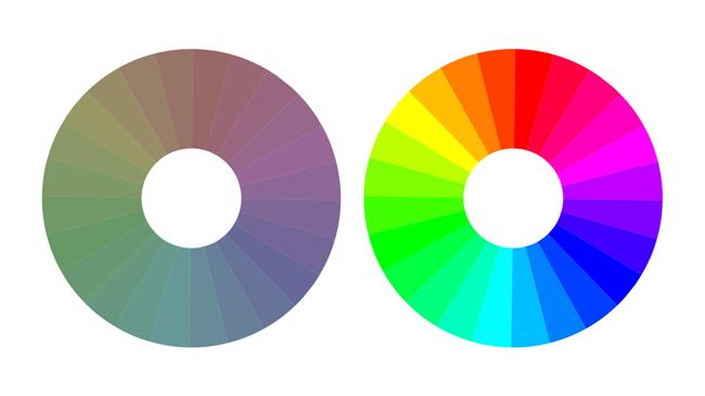 saturation color wheel