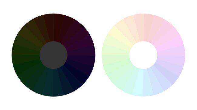 luminance color wheel