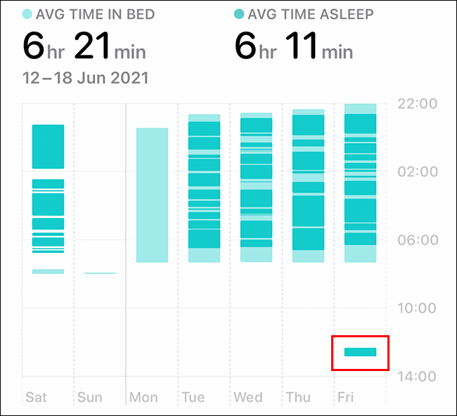 nap tracked in apple health app