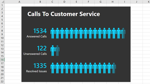 How to Create and Customize a People Graph in Microsoft Excel