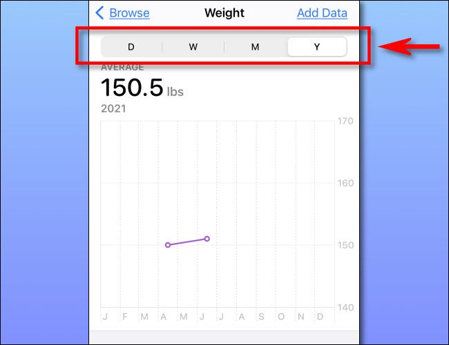 On the Weight summary page, tap a time range at the top to change the chart.