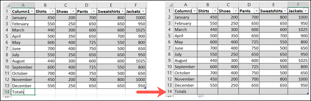 Add row for totals in Excel table