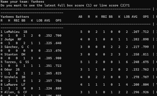 A terminal window showing a baseball box score table