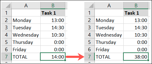 Total hours and minutes using 24 hours