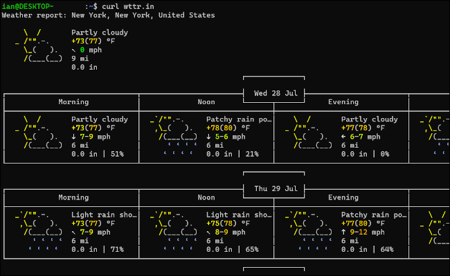 A terminal window with a weather report with ASCII art