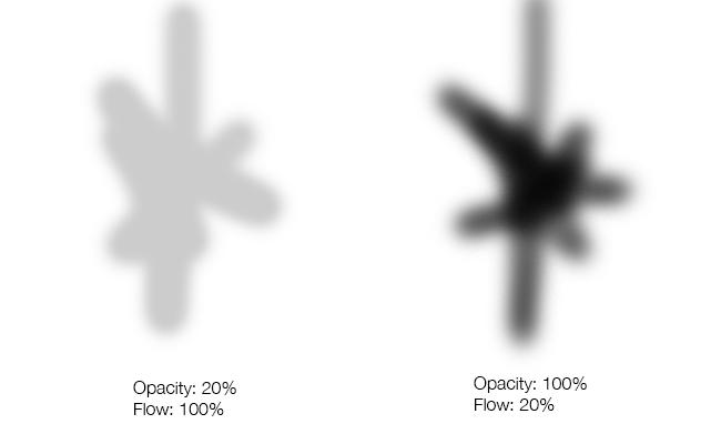 opacity vs flow example