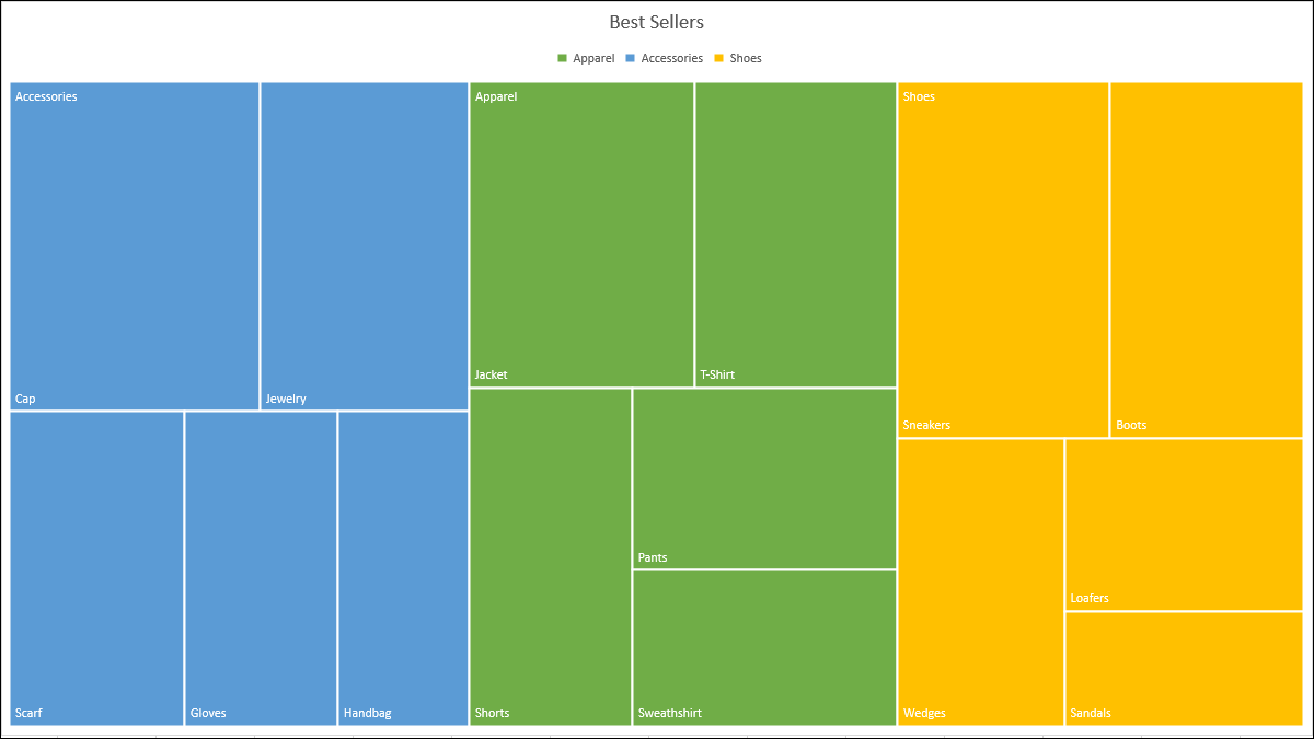 Microsoft Excel Ağaç Haritası