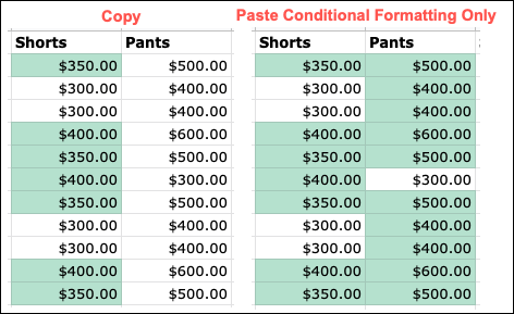 Example of copying and pasting Conditional Formatting Only
