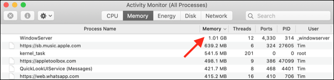 Managing Memory Usage in Activity Monitor for macOS