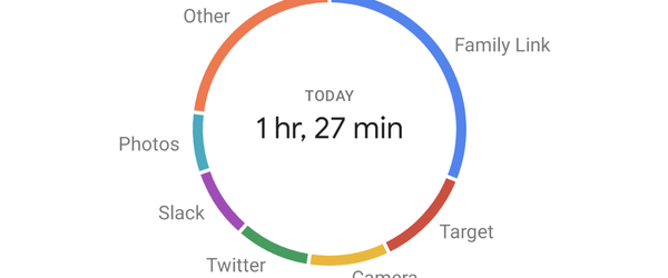 android-screen-time.png?width=600&height