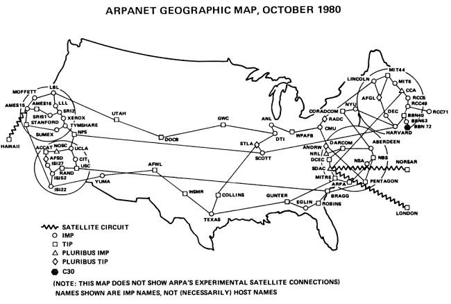 Χάρτης του ARPANET από το 1980
