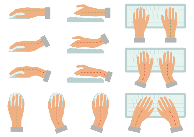 Examples of correct and incorrect hand posture for typing