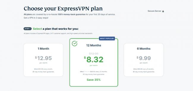 ExpressVPN prices
