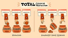 Firefox 91 Can Obliterate Stubborn Cookies