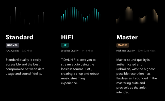 TIDAL Subscription Tiers