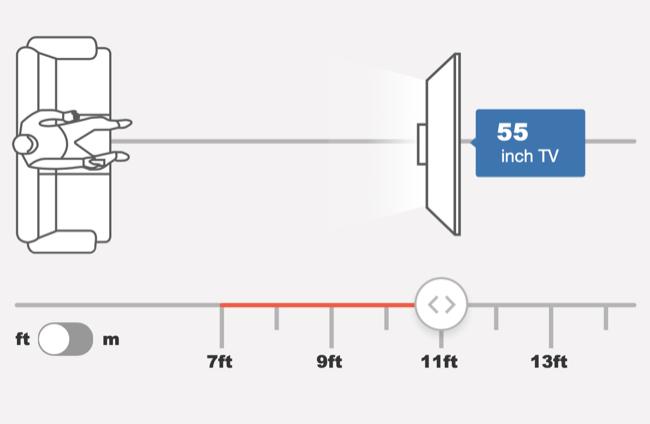 Which TV Size Calculator