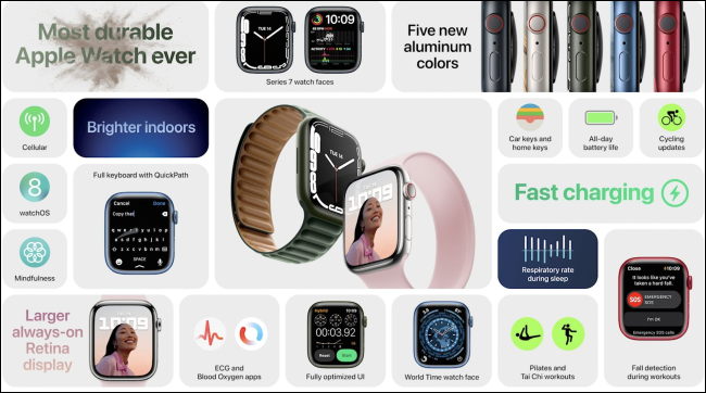 Apple Watch Series 7 features.