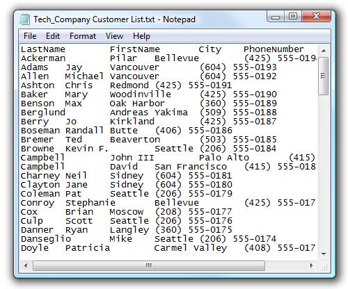 310 Tab Delimited Format Example on spreadsheet format, microsoft excel format, xml format, text format, pdf format, windows help format, portable document format, rtf format, data interchange format, csv format, endnote format, ascii format, word format,