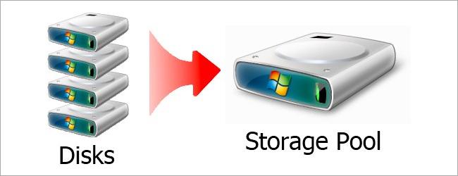 9 Alternatives for Windows Home Server's Drive Extender